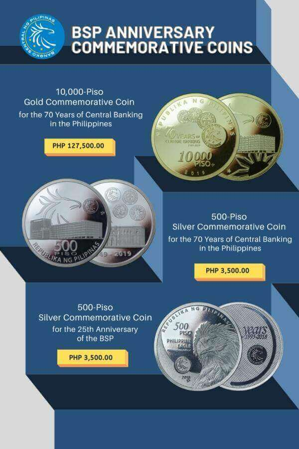 the 99.6% pure 10,000 Piso gold coins are the purest and 2nd largest gold coins yet released by the Philippines